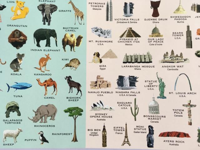 別紙に描かれた各国の動物や建築物を探すゲームもできる