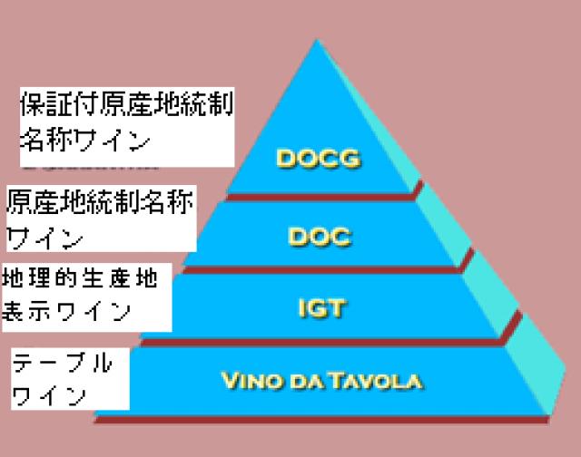 ワイン種類